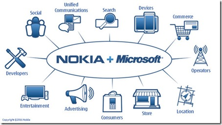 nokia-windows-phone7_2