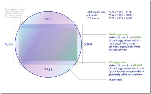 Nokia808PureView_Whitepaper-001